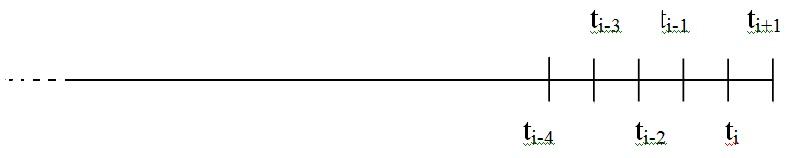 Узлы сетки разностной схемы