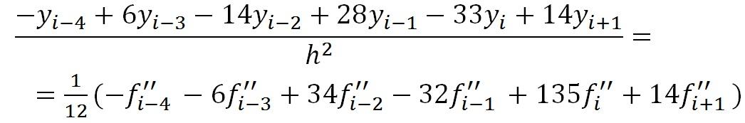 схем реши уравнений с и помощью задачи