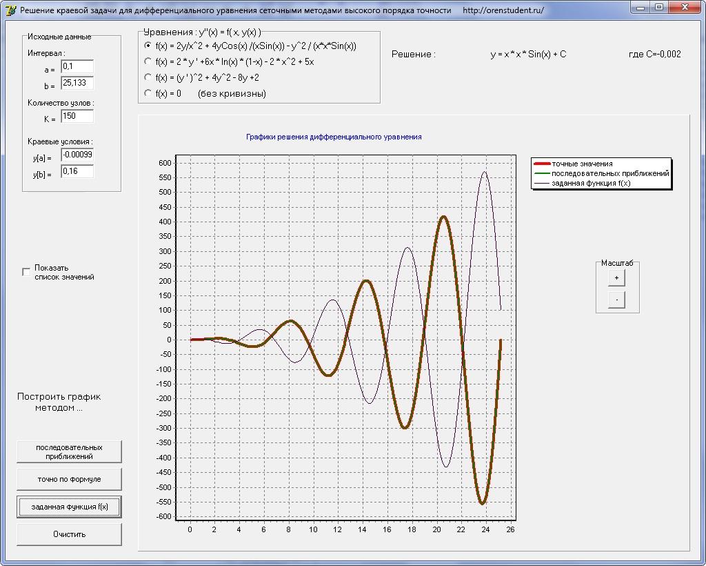 Программу В Delphi Метод Простых Итераций
